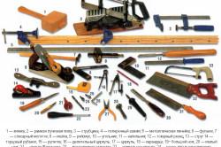 Инструменты для изготовления кухонного шкафа