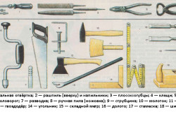 Инструменты для изготовления кухонного гарнитура