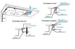 Монтаж и установка эмалированной мойки