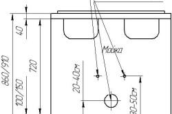 Схема высоты расположения труб водопровода и слива канализации
