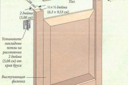 Схема дверцы для шкафа