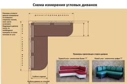 Схема измерения угловых диванов