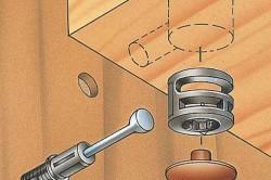 Схема эксцентриковой трехэлементной стяжки фанерных заготовок кухни.