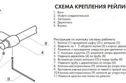 Схема крепления рейлинга