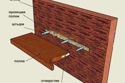 Схема крепления стеллажа на стенку