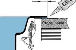 Схема крепления врезной мойки