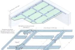 Схема монтажа гипсокартонного потолка
