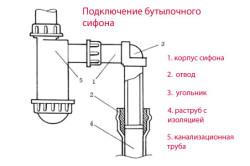 Схема подключения бутылочного сифона