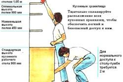 Схема размеров для сборки и установки кухонного гарнитура