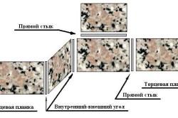 Схема размещения планок для МДФ-панелей