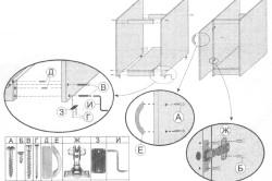 Схема сборки кухонной тумбы