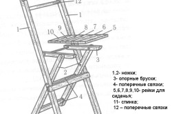 Схема сборки раскладного деревянного стула