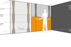 Схема шпаклевания стен под покраску