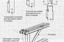 Схема соединений скамейки