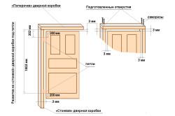 Схема стандартной межкомнатной двери