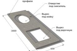Схема столешницы под мойку