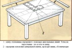Схема укладки плиток