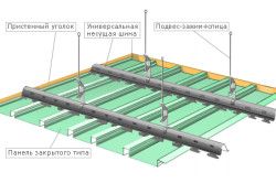 Схема устройства подвесного потолка