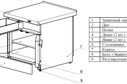 Схема устройства разделочного стола