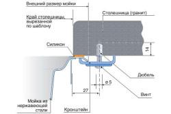 Схема крепления подстольной мойки