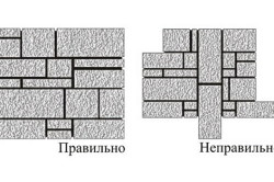 Правильная укладка декоративного камня