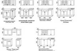 Варианты стандартных гарнитуров для кухни