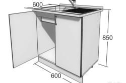 Схема прямого шкафа под мойку