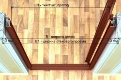Параметры дверного проема перед установкой арки