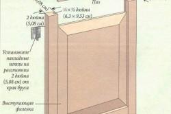 Схема изготовления филенчатой дверцы из дерева