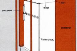 Схема шкафа для встраиваемого холодильника