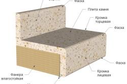 Конструкция столешницы для кухни из искусственного камня