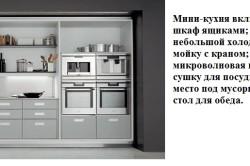 Комплектация офисной кухни