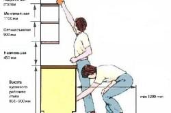 Стандартная глубина кухонной столешницы