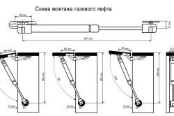 Схема установки мебельного газлифта