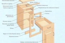 Схема напольного кухонного шкафчика