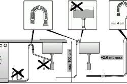Вариант подключения стиральной машины