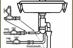 Схема подключения крана на кухне