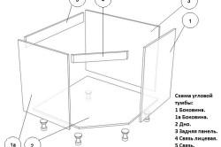 Схема угловой тумбы-стола для кухни