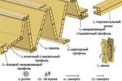 Изготовление двери гармошка своими руками