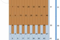 Схема симметричной укладки ламината