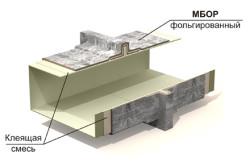 Схема короба под воздуховод