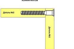 Схема соединения мебельных деталей при помощи конфирматов
