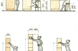 Схема стандартной высоты кухонной столешницы