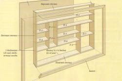 Схема открытого кухонного стеллажа