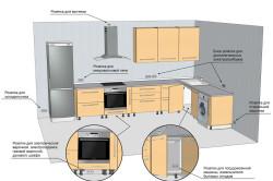 Расположение стиральной машины в кухне