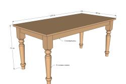 Схема основных частей кухонного стола и их размеры