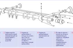 Схема сборки и установки круглого карниза
