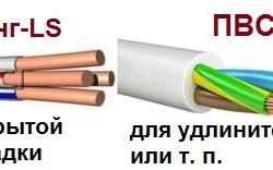 Виды электрических кабелей
