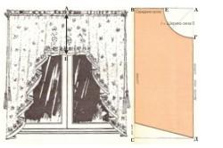 Схема изготовления штор для кухни