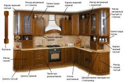 Элементы деревянных фасадов